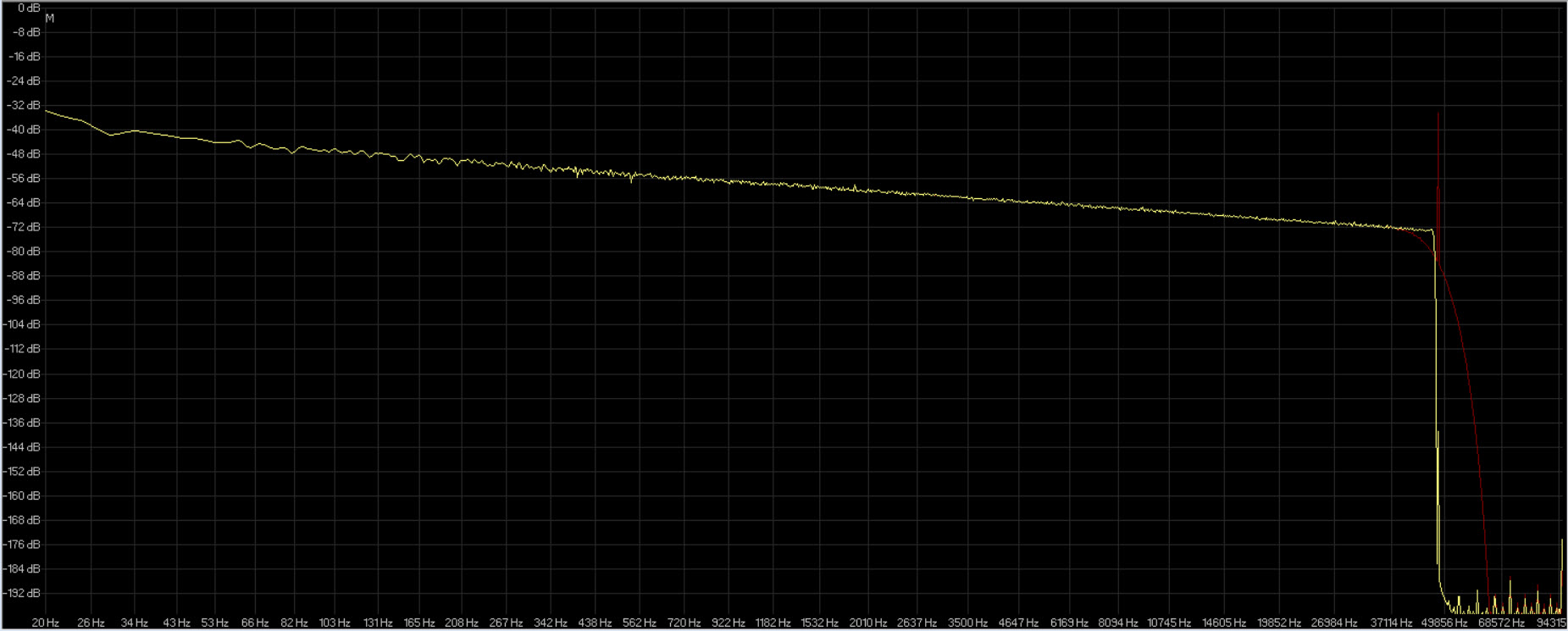 wavelab 6 ( giallo ) saracon ( rosso ).jpg