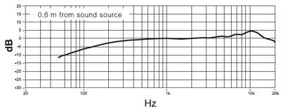 page-pga98h-frequency-curve-410x225