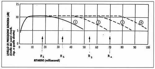 curva di seraphim adattata a quella di haas per rappresentare l'estendersi dela zona fusione in presenza di riflessione e spaziature temporali.jpg