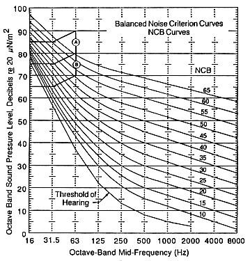 ncb curve.jpg