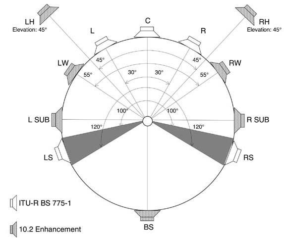 10.2-channel-system.jpg