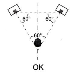 Triangolo ottimale di ascolto control room .png