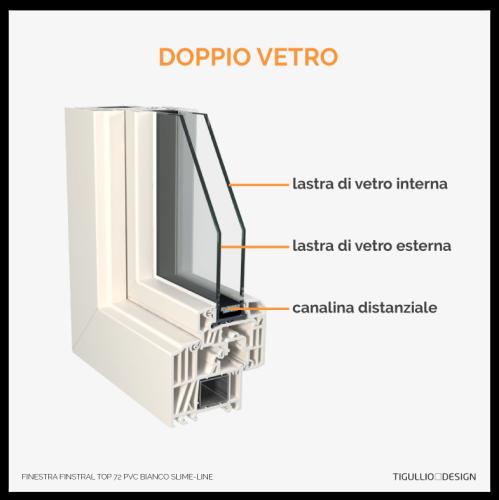finestre-doppio-vetro.png