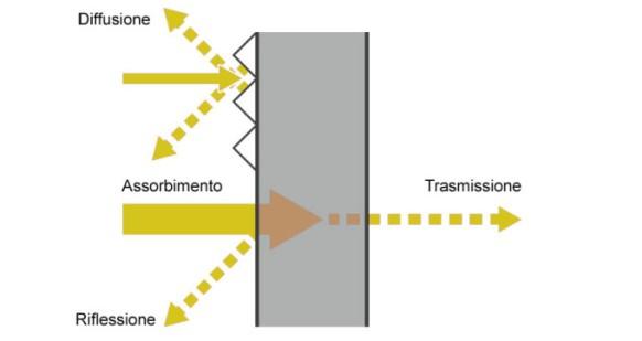 isolamento-o-assorbimento-acustico-680x362.jpg