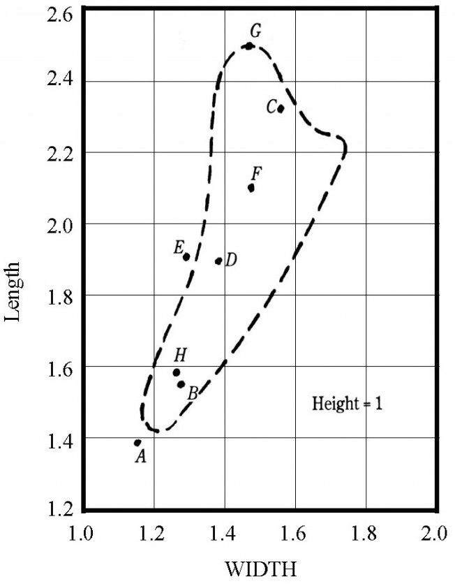 Reprint-from-Master-Handbook-of-Acoustics-Bolt-Chart-e1338584383442-1024x846.jpg
